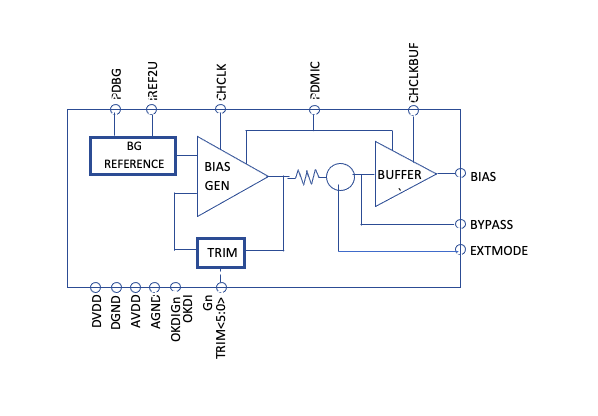 1.65V Low Noise Microphone Bias in 55nm